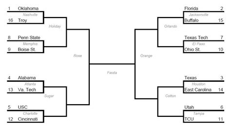 7 best images of sweet 16 blank bracket printable march