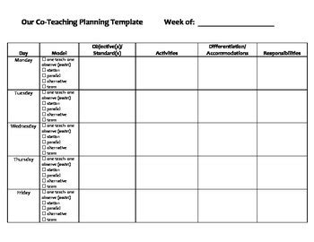 co teaching planning template by bramble2 teachers pay