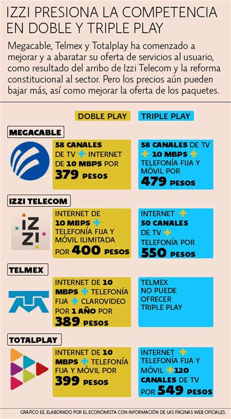 paquetes de izzy internet izzi telecom presiona a totalplay y telmex en baja de