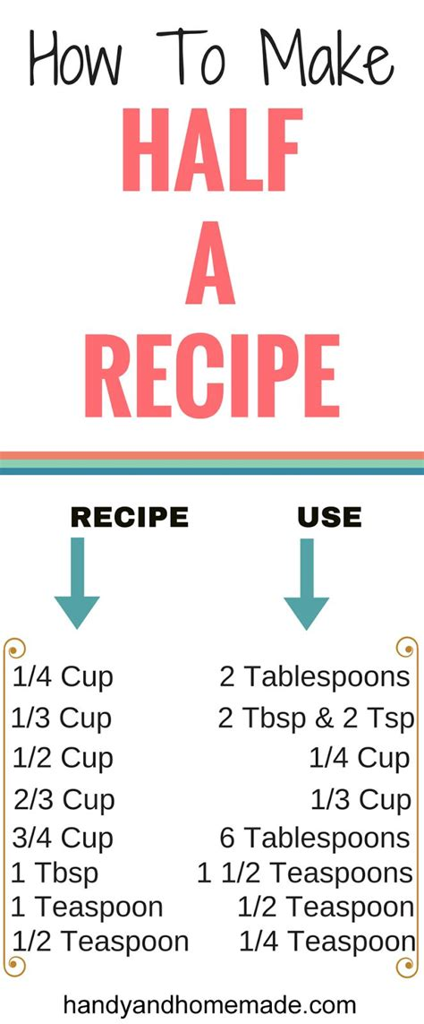 Cooking Measurements In Half 25 Best Ideas About Baking Conversion Chart On