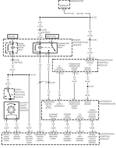 dodge durango trailer lights wiring diagram durango dodge free wiring diagrams