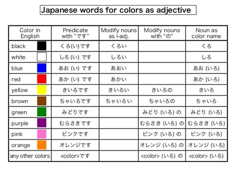 japanese color names japanese adjectives