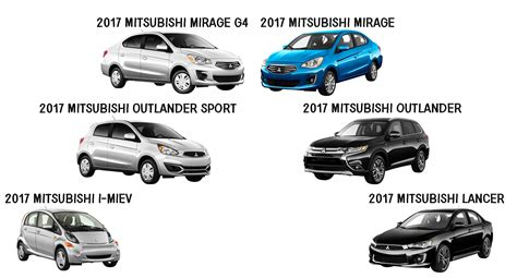 mitsubishi models overview of mitsubishi s 2017 model lineup