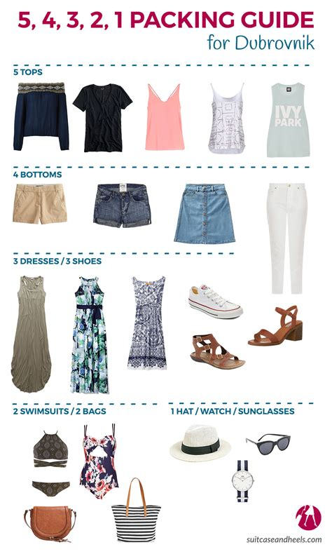3 Tips To Using Packaging - what to pack for dubrovnik croatia a suitcase and heels
