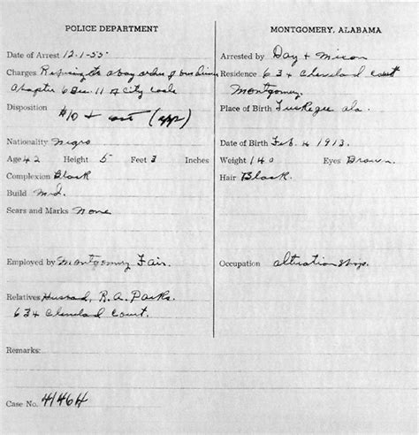 Rosa Parks Criminal Record An Act Of Courage The Arrest Records Of Rosa Parks
