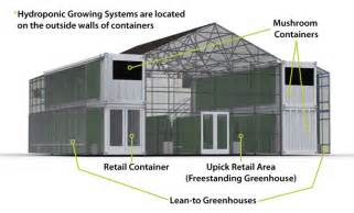 Conex Box Home Floor Plans Urban Vertical Farm And Pick It Yourself Market Urban