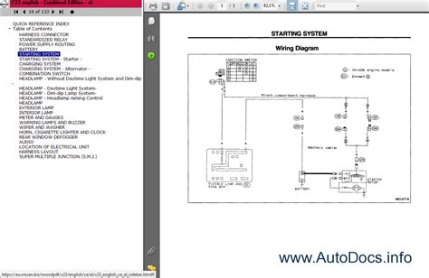 nissan vanette wiring diagram wiring diagram with