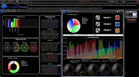 Web Design Software Free wpf hmi dashboard open automation software