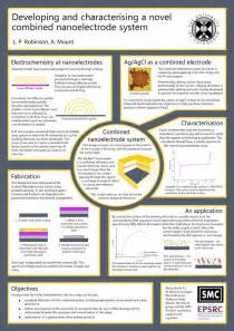 poster session template best 25 scientific poster design ideas only on