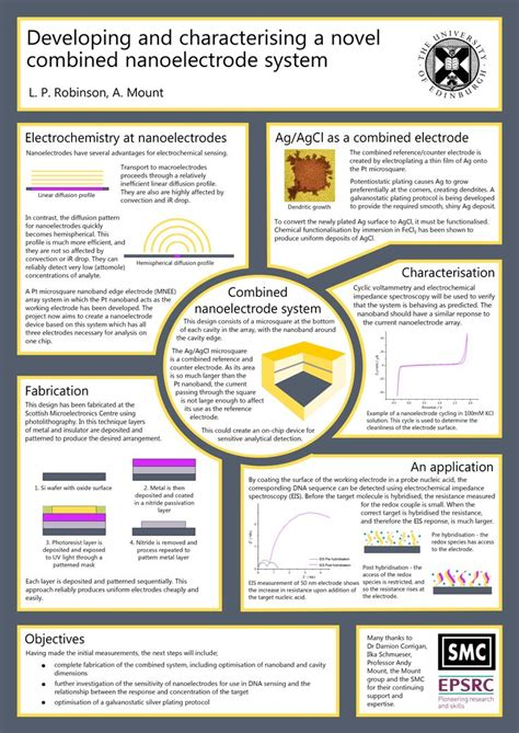 25 best ideas about scientific poster design on