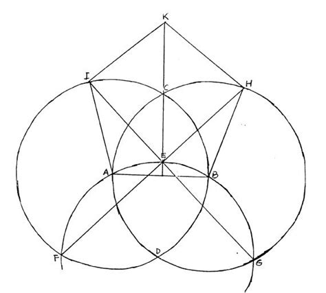 construction of a regular pentagon approximate construction of regular polygons two