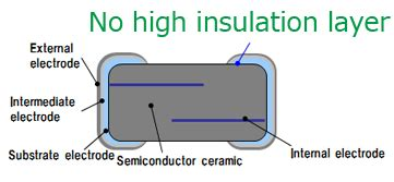 ntc thermistor construction ntc thermistor chip type industrial devices solutions panasonic
