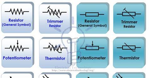 different types of resistors symbols resistors and symbols of different resistors ideas for the shop symbols