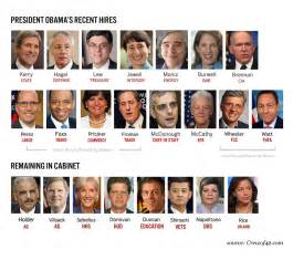 Current Us Cabinet 2013 President Obama S Cabinet A Diversity Breakdown