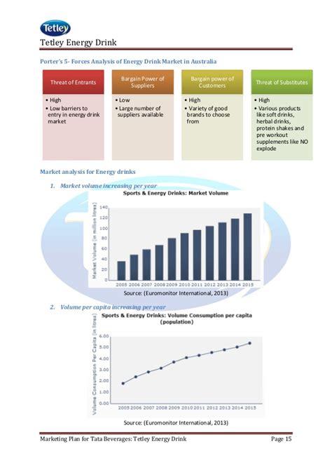 the energy drink market market plan for tata beverages tetley energy drink