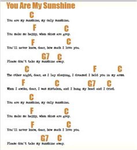 fingerstyle tutorial you are my sunshine what a wonderful world ukulele chords and lyrics ukulele
