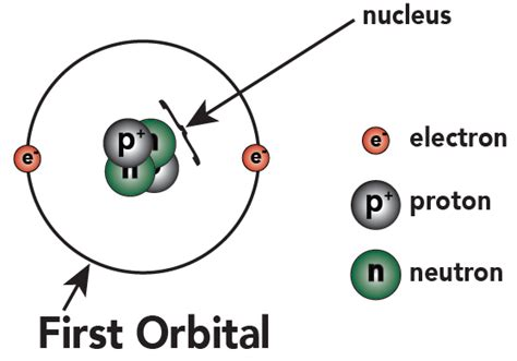 nucleus chemistry article about nucleus chemistry by basic chemistry tutorial 2 drawing atoms sciencemusicvideos