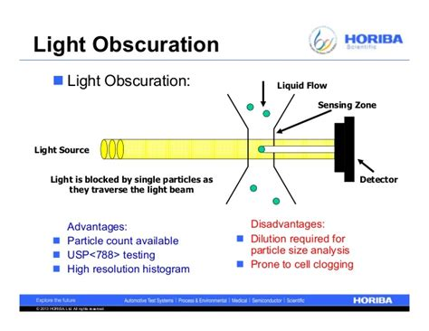 light obscuration particle counter essentials of particle size analysis