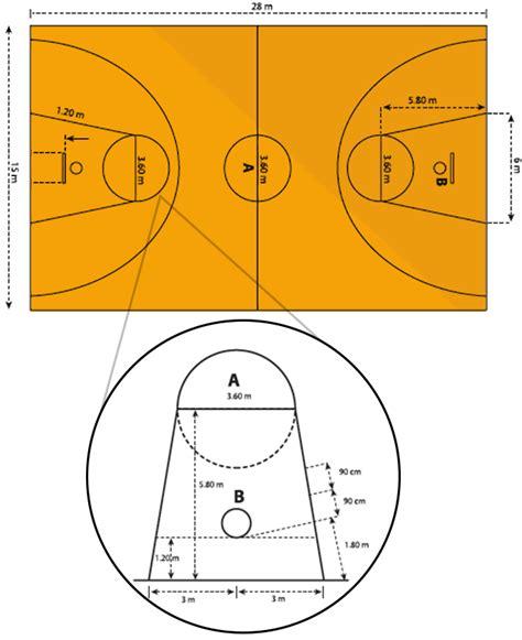 gambar dan ukuran lapangan bola basket olahraga smasa edu