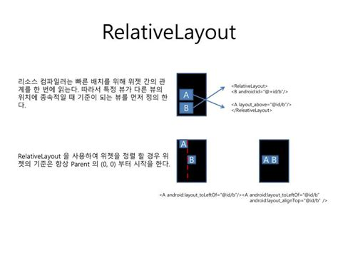 relativelayout android ppt android layout centerinparent powerpoint presentation id 4341913