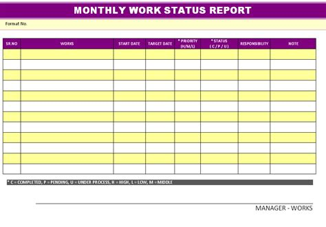 monthly work status report sle with yellow tables