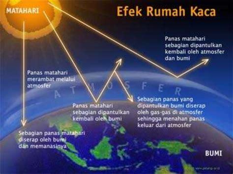 efek rumah kaca 7 ppt efek rumah kaca