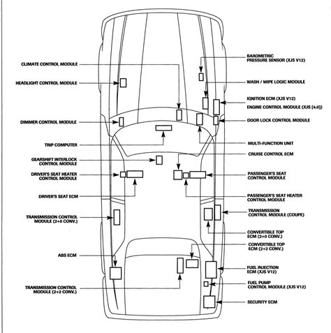 jaguar xj6 electrical wiring diagram html jaguar radio