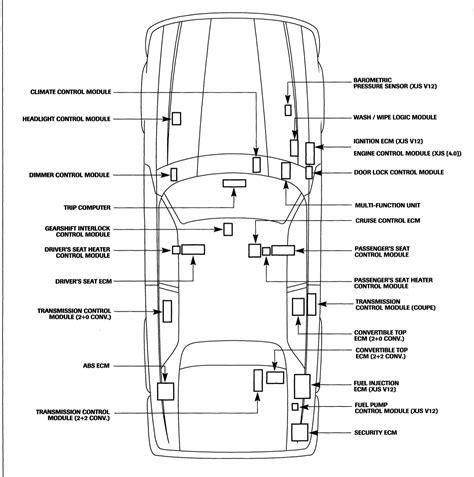 jaguar xj6 wiring diagram jaguar xj6 electrical wiring diagram html jaguar radio wiring diagrams wiring diagram odicis