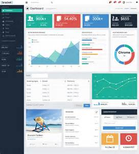30 best responsive html5 admin dashboard panel templates