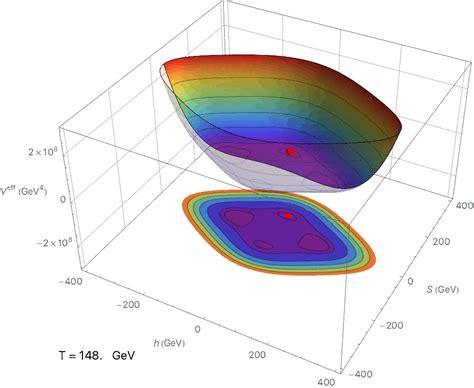origin of matter new theory on the origin of matter