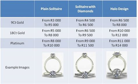Engagement Ring Prices by How To Calculate Engagement Ring Prices South Africa