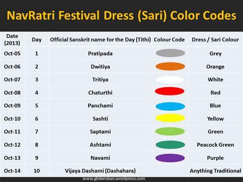 navratri colors navratri festival 2013 nine different sari dress