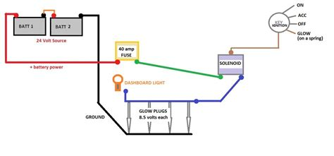 glow wiring diagram 24 wiring diagram images