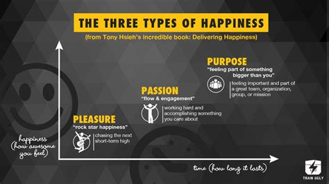 Sources Of Happiness Essay by Essay About Happiness Cwkndl Wqaak Jpg Happiest Day Of My Essay In Essay