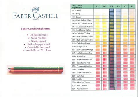 colored pencil comparison hull coloured pencil conversion charts