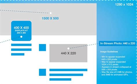 image sizing for twitter twitter background size