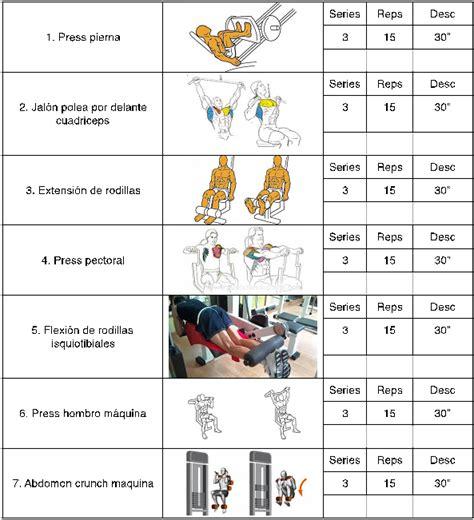rutina de gimnasio en casa rutinas de entrenamiento en gimnasio rutinas para