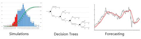 Excel The Mba Decision by Excel For Decision Uncertainty Course My