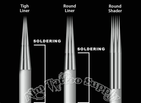 tight liner tattoo needle tight liner tattoo needles