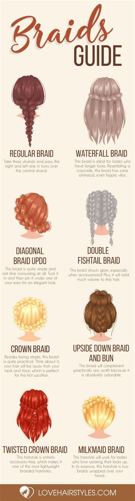 Easy Braided Hairstyles Tutorials by Best 25 Braided Hairstyles Ideas On