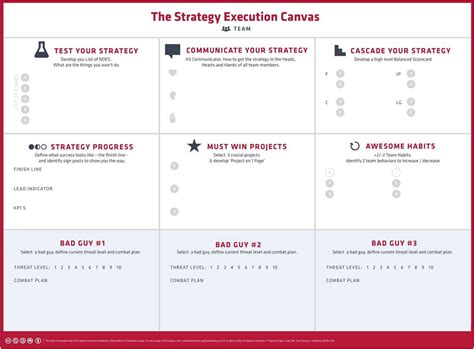 strategy implementation plan template plan template