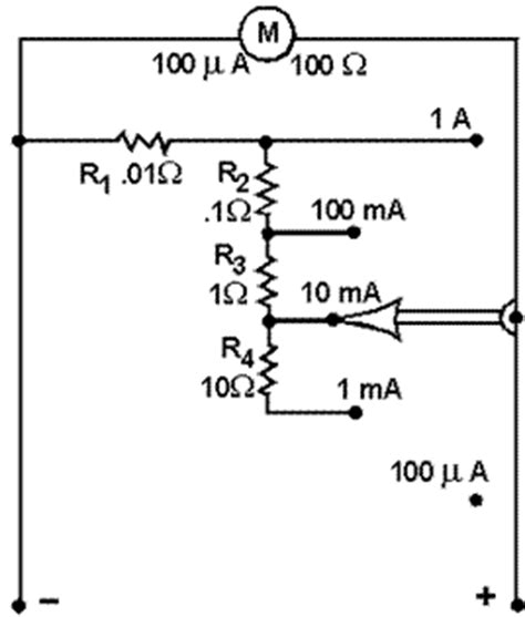why the shunt resistor of the voltmeter is high why the shunt resistor of the ammeter is small 28 images applied electricity ppt ayrton