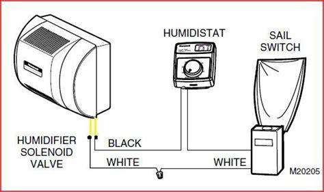 honeywell sail switch wiring diagram honeywell heater