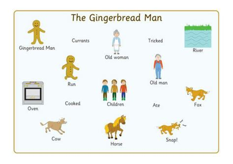 gingerbread story map template gingerbread story map template iranport pw