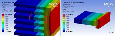 ansys work bench thermal submodeling in ansys workbench mechanical 15 0 padt inc the blog
