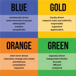 color personality chart what incoming leaders should about employee