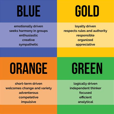 colors and personality what incoming leaders should about employee