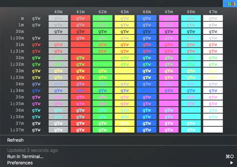 ansi color codes show ansi colors on bitbar put anything in your mac os x