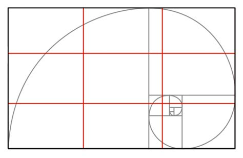 layout grid rules rule thirds goldensection graphic design principles 1