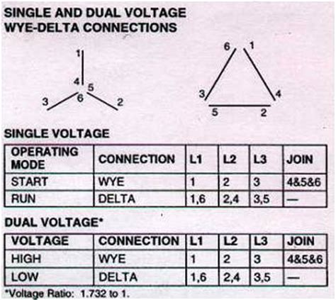 identifying unmarked motor leads electrician talk